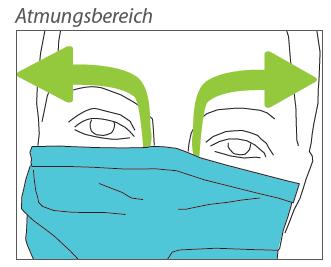Mund-Nasen-Maske mit Textilband